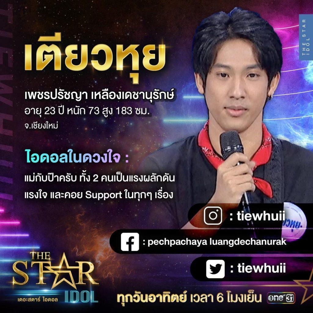 ประวัติเตียวหุย The Star Idol