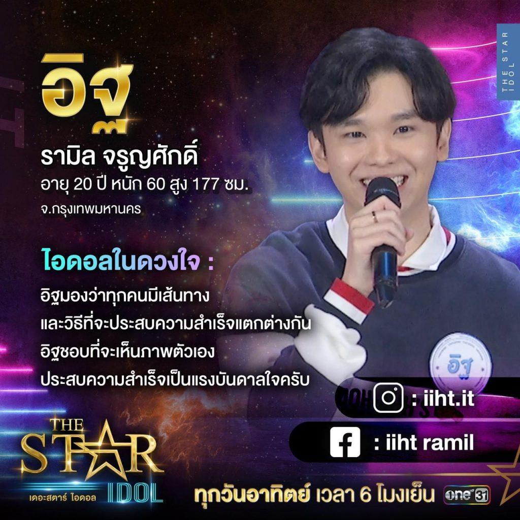 ประวัติอิฐ The Star Idol